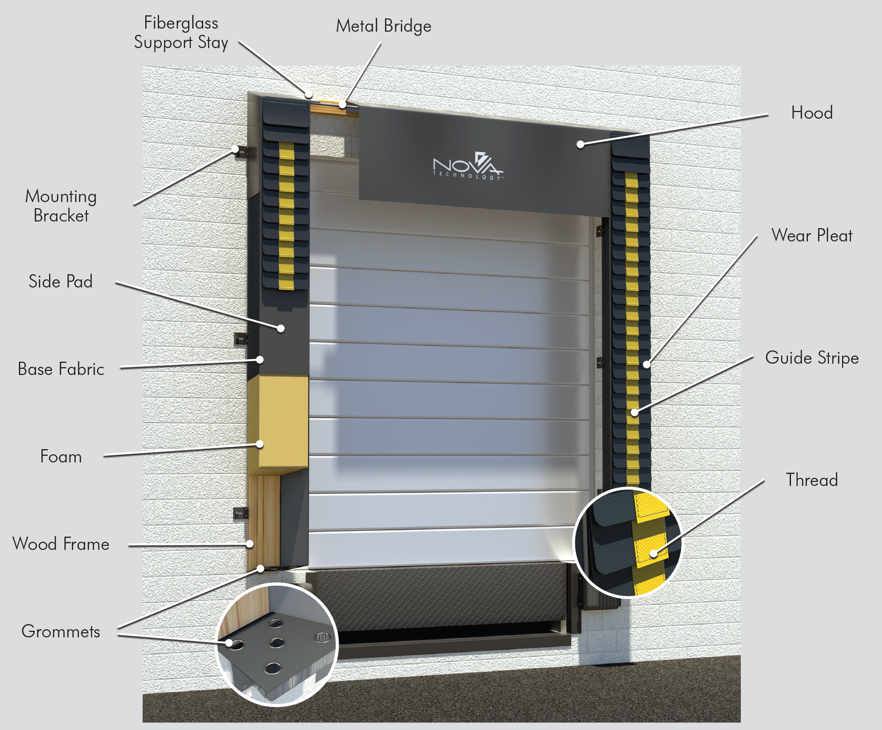 DESIGNED FOR DOOR OPENINGS UP TO 9 FT WIDE X 12 FT HIGH FPH Series Dock Seal\u2014features a hood-style head curtain in place of a\u2026 Read more » & Dock Seals \u0026 Shelters Archives - Nova Technology