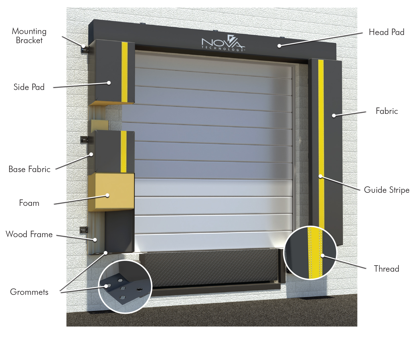 DESIGNED FOR DOOR OPENINGS UP TO 10 FT WIDE X 9 FT HIGH FPU Series Dock Seal\u2014accommodates larger doors and provides a positive foam seal\u2026 Read more »  sc 1 st  Nova Technology & Dock Seals \u0026 Shelters Archives - Nova Technology