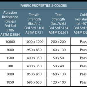 Available Fabrics